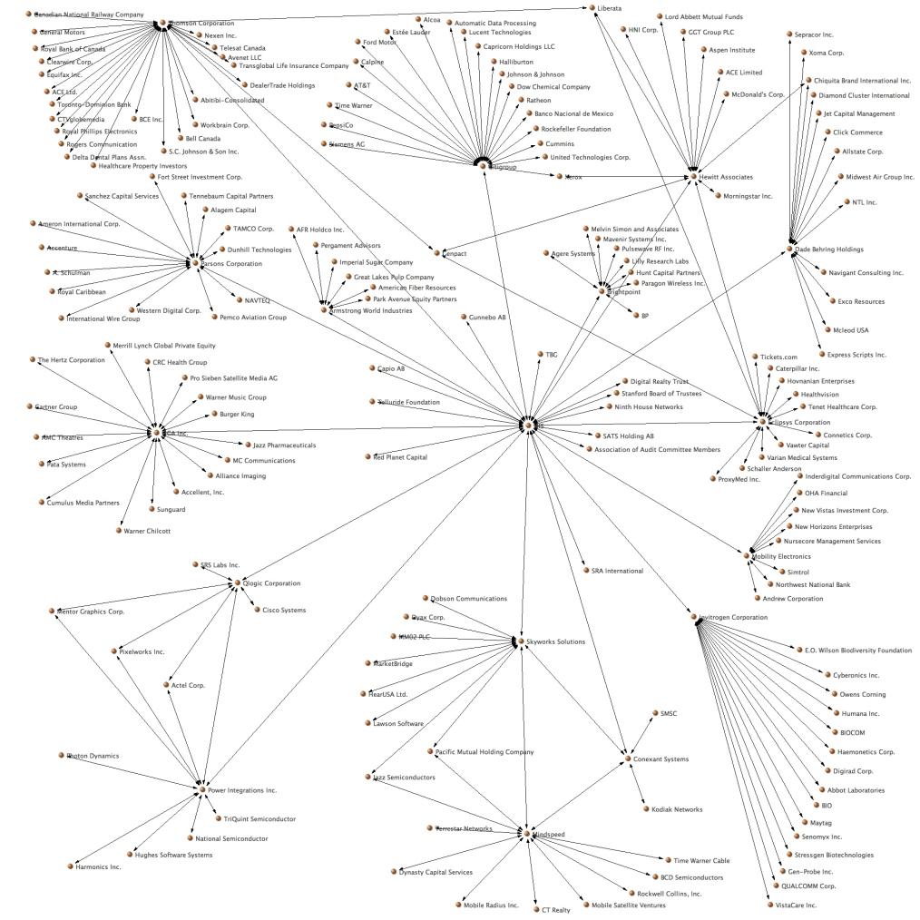 malthusian theory of population essay essay malthusian theory